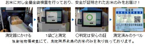 福島県 放射能測定